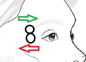 massage-contour-oeil-8-tempes