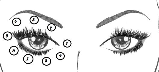 massage-contour-oeil-pressions.png