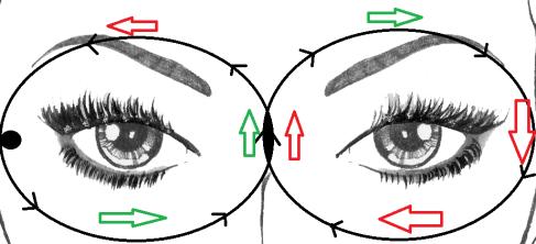 massage-contour-oeil-unettes.png