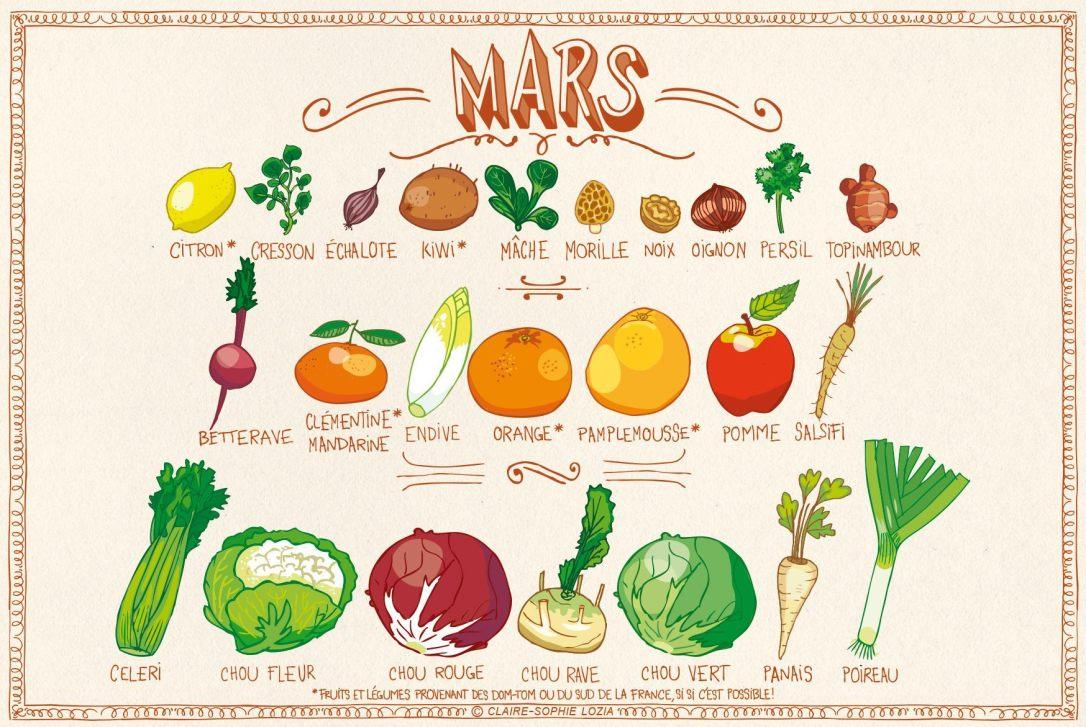 astuces-économiser-fruits-légumes-saison.jpg